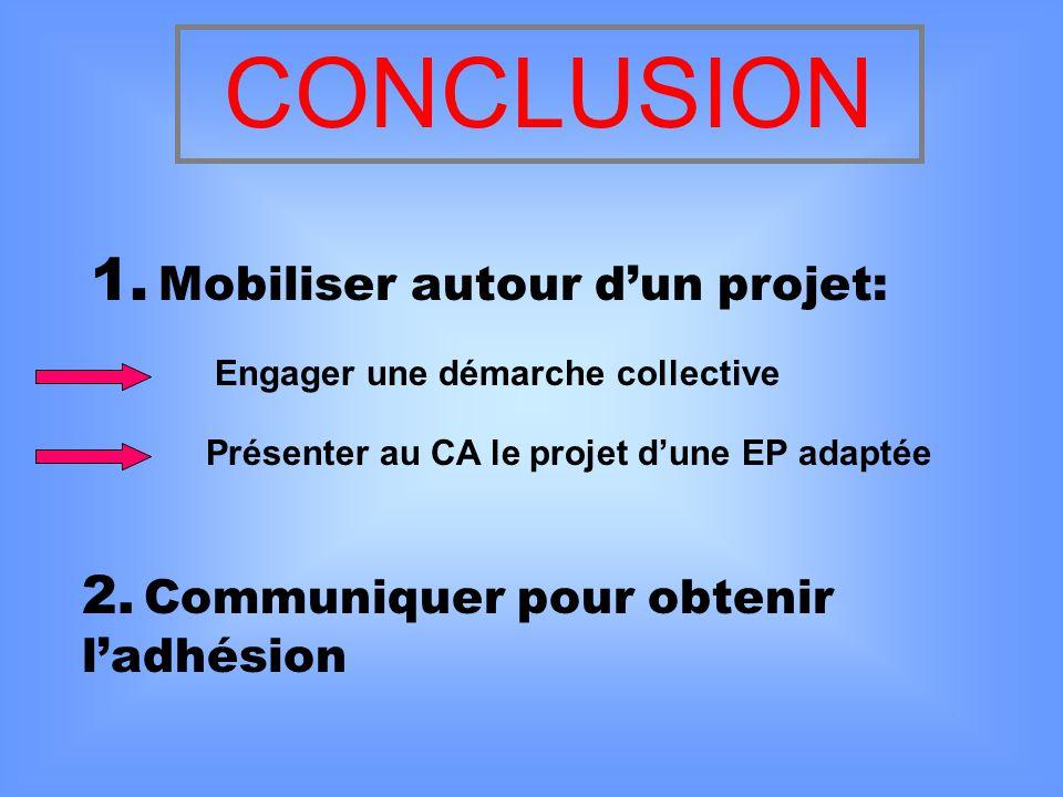 CONCLUSION 1. Mobiliser autour dun projet: Engager une démarche collective 2. Communiquer pour obtenir ladhésion Présenter au CA le projet dune EP ada