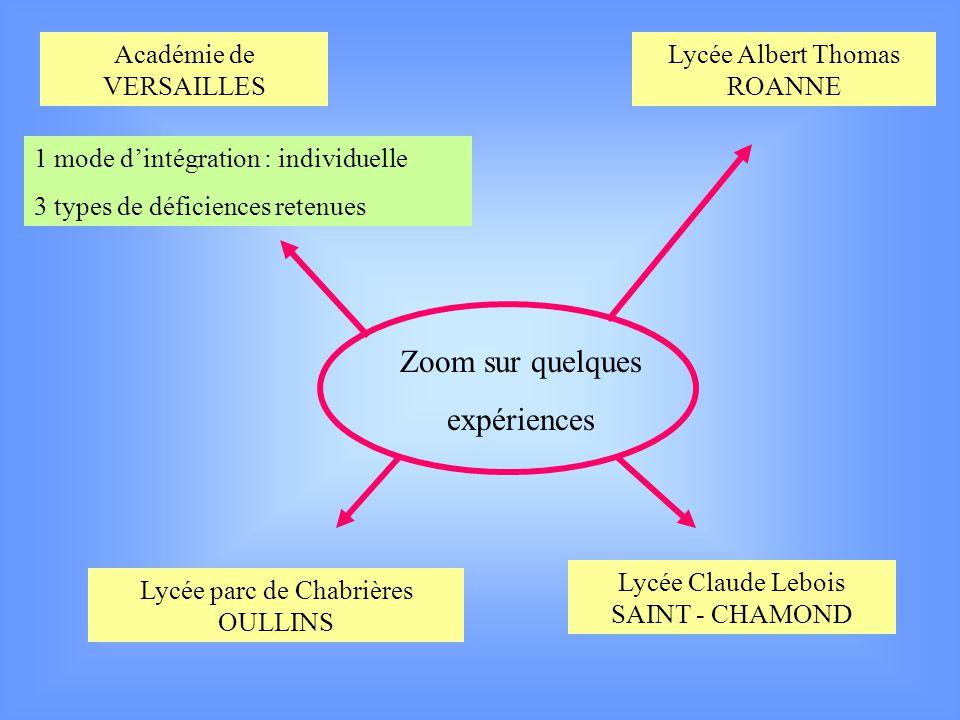 Zoom sur quelques expériences Académie de VERSAILLES 1 mode dintégration : individuelle 3 types de déficiences retenues Lycée parc de Chabrières OULLINS Lycée Claude Lebois SAINT - CHAMOND Lycée Albert Thomas ROANNE