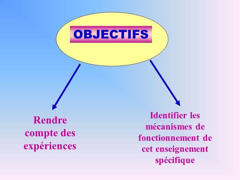 Rendre compte des expériences Identifier les mécanismes de fonctionnement de cet enseignement spécifique OBJECTIFS