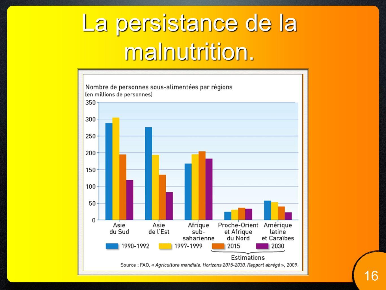 16 La persistance de la malnutrition.