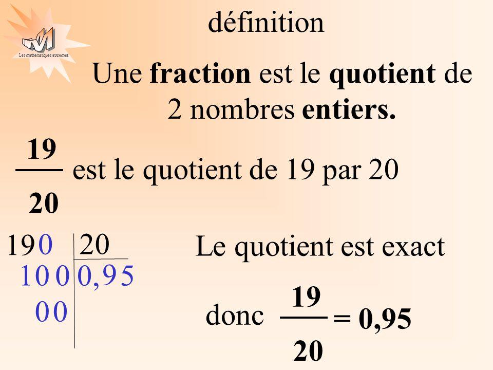 Les mathématiques autrement définition Une fraction est le quotient de 2 nombres entiers. 19 20 est le quotient de 19 par 20 19 20 0, 0 9 1 0 5 00 don