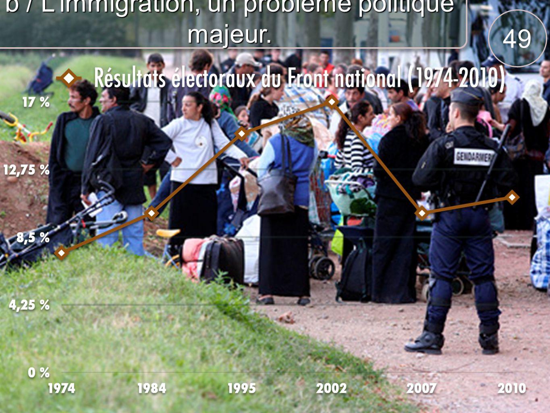 49 b / Limmigration, un problème politique majeur.