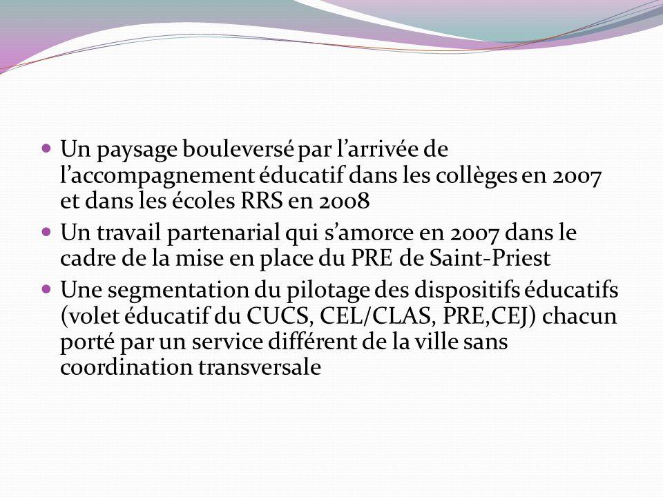 Contexte social et scolaire Une population en majeure partie issue des PCS Ouvriers-Employés Un très faible niveau de qualification des adultes : 43,5% sans diplôme ou brevet des collèges (Unité Urbaine de Lyon : 33,8%), 26,6% ont un niveau BEP- CAP (U.U de Lyon : 19,7%) et 29,9% ont un niveau Bac et plus (U.U de Lyon : 46,4%) Une ségrégation spatiale de lhabitat ancrée sur la précarité et les préjugés ethno-raciaux qui se traduit par une ségrégation scolaire entre écoles voire dans lécole