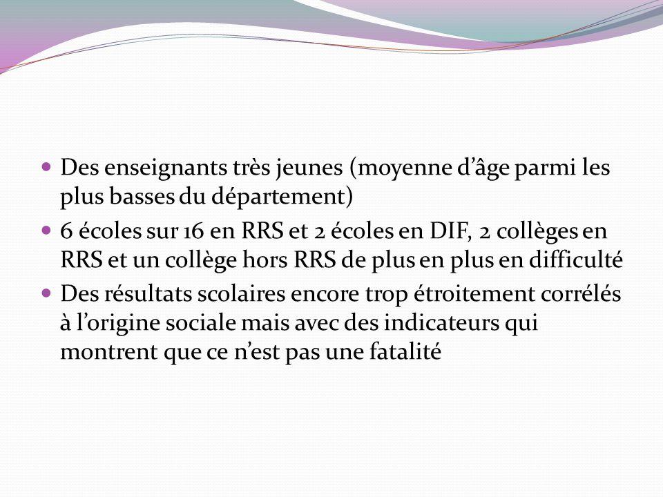 Naissance dun groupe de réflexion sur laccompagnement à la scolarité Mise en place « clandestine » en 2007 dune « coordination des coordonnateurs » dans le champ éducatif : agents DSU, coordinatrice CEL, coordinatrice PRE, coordinatrice Petite Enfance, coordonnateur RRS, puis coordonnateur Jeunesse et coordonnateur Prévention Lobjectif premier était de partager des informations sur le fonctionnement et les actions liées aux différents dispositifs