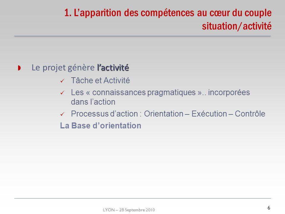 LYON – 28 Septembre 2010 lactivité Le projet génère lactivité Tâche et Activité Les « connaissances pragmatiques ».. incorporées dans laction Processu