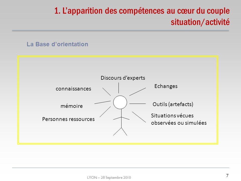 LYON – 28 Septembre 2010 Conclusion Evaluer les compétences dans et par le Projet Comment replacer les critères dans des situations de travail Comment questionner la variabilité, la criticité, la complexité du Projet .
