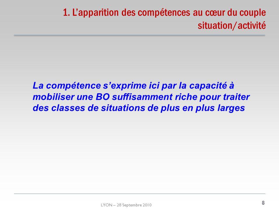 LYON – 28 Septembre 2010 8 1. Lapparition des compétences au cœur du couple situation/activité La compétence sexprime ici par la capacité à mobiliser