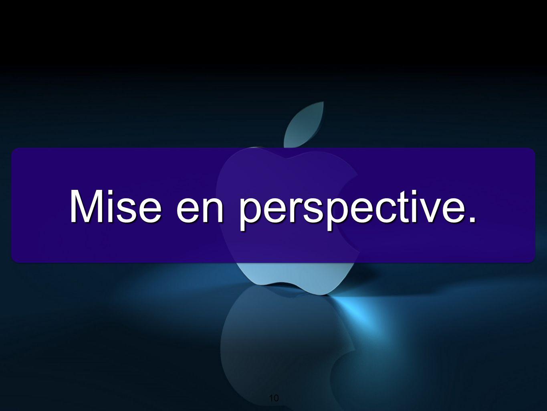 10 Mise en perspective. 10