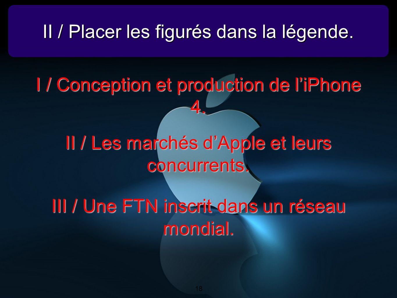18 II / Placer les figurés dans la légende. 18 I / Conception et production de liPhone 4. III / Une FTN inscrit dans un réseau mondial. II / Les march