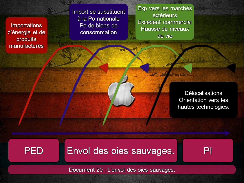 6 Document 21 : un iPhone 5 dépassé, BFM TV, 2012.