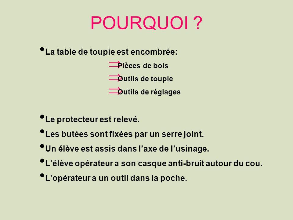 POURQUOI .