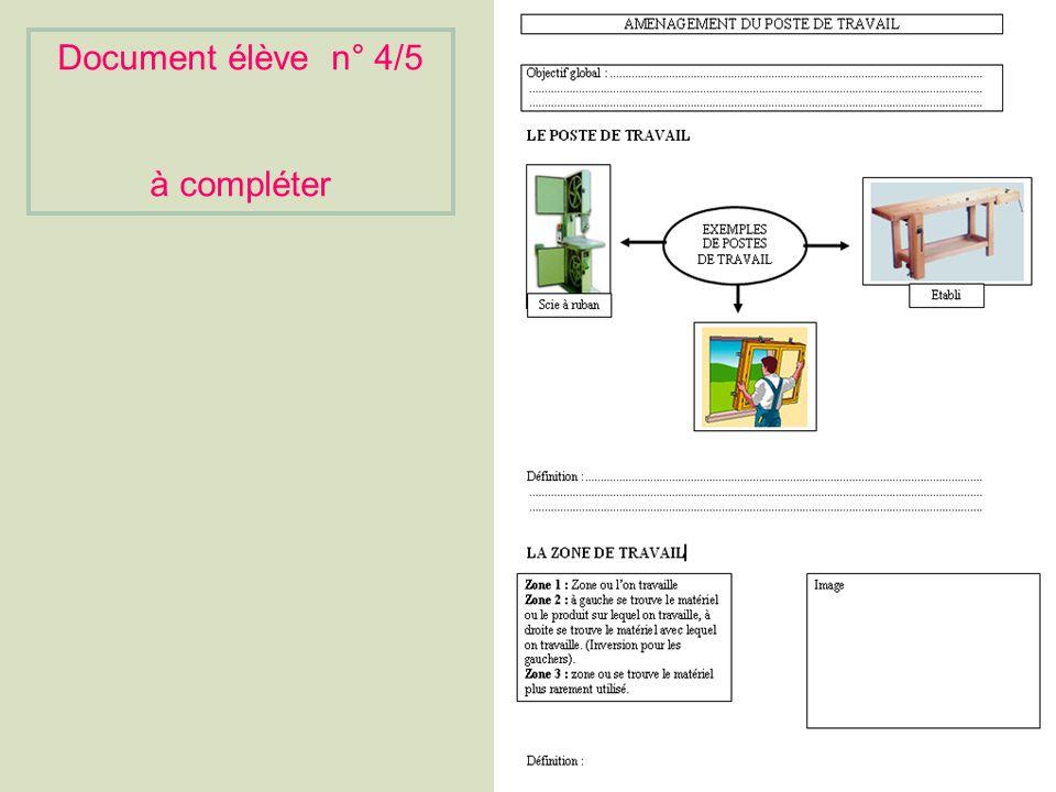 Document élève n°4/5 à compléter
