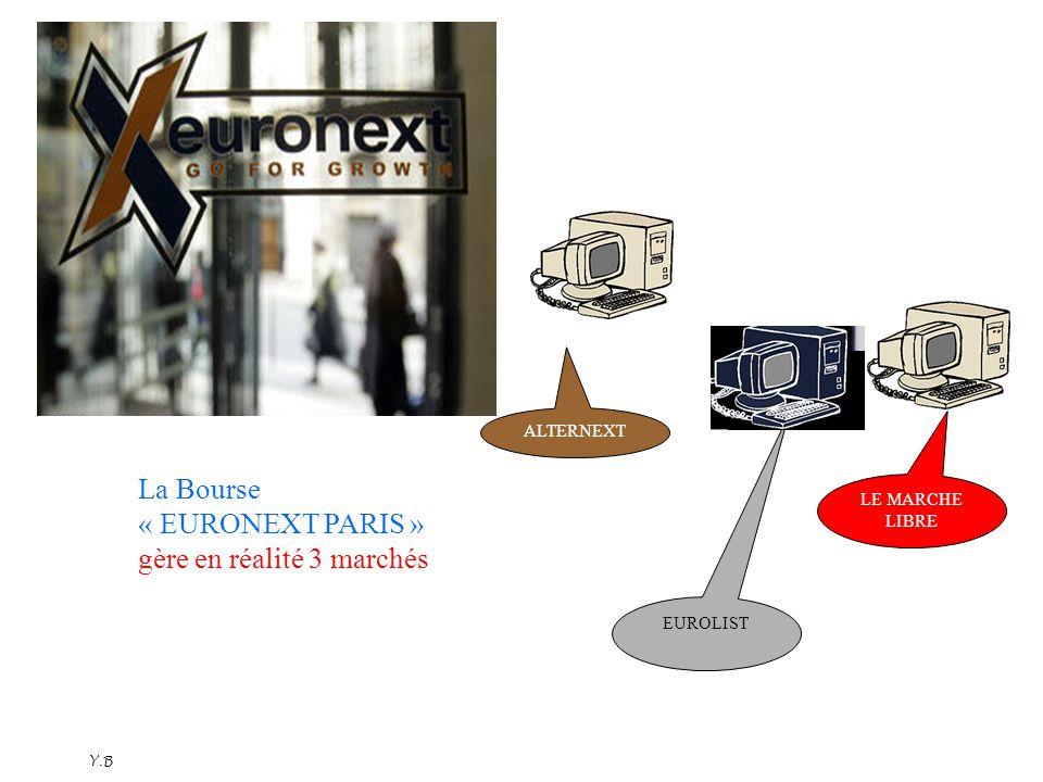 Y.B EUROLIST ALTERNEXT LE MARCHE LIBRE La Bourse « EURONEXT PARIS » gère en réalité 3 marchés