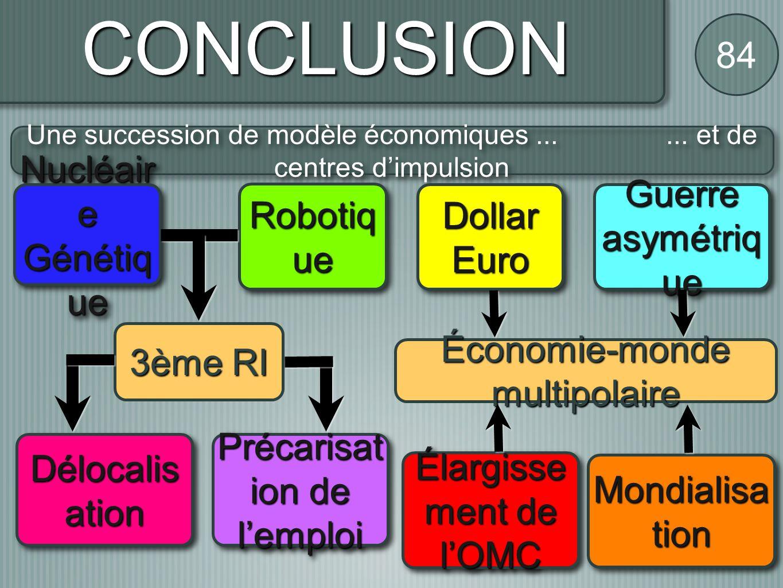CONCLUSION 84 Une succession de modèle économiques...... et de centres dimpulsion Délocalis ation Précarisat ion de lemploi Économie-monde multipolair
