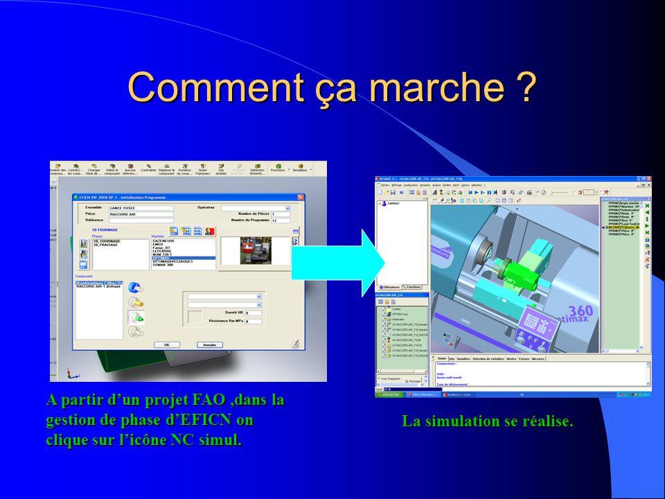 Comment ça marche ? A partir dun projet FAO,dans la gestion de phase dEFICN on clique sur licône NC simul. La simulation se réalise.