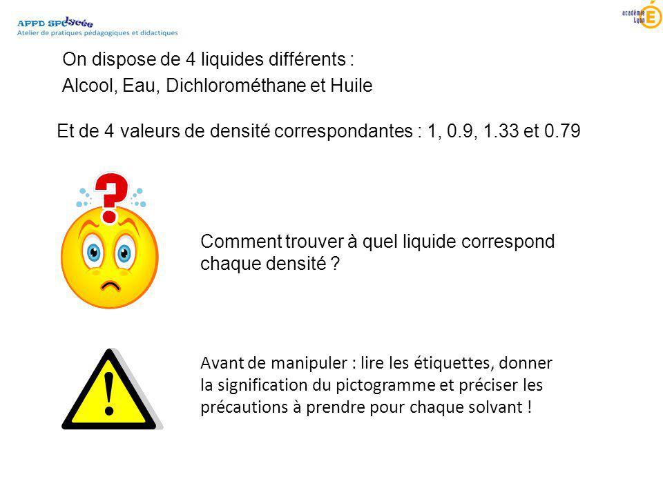 On dispose de 4 liquides différents : Alcool, Eau, Dichlorométhane et Huile Comment trouver à quel liquide correspond chaque densité ? Avant de manipu