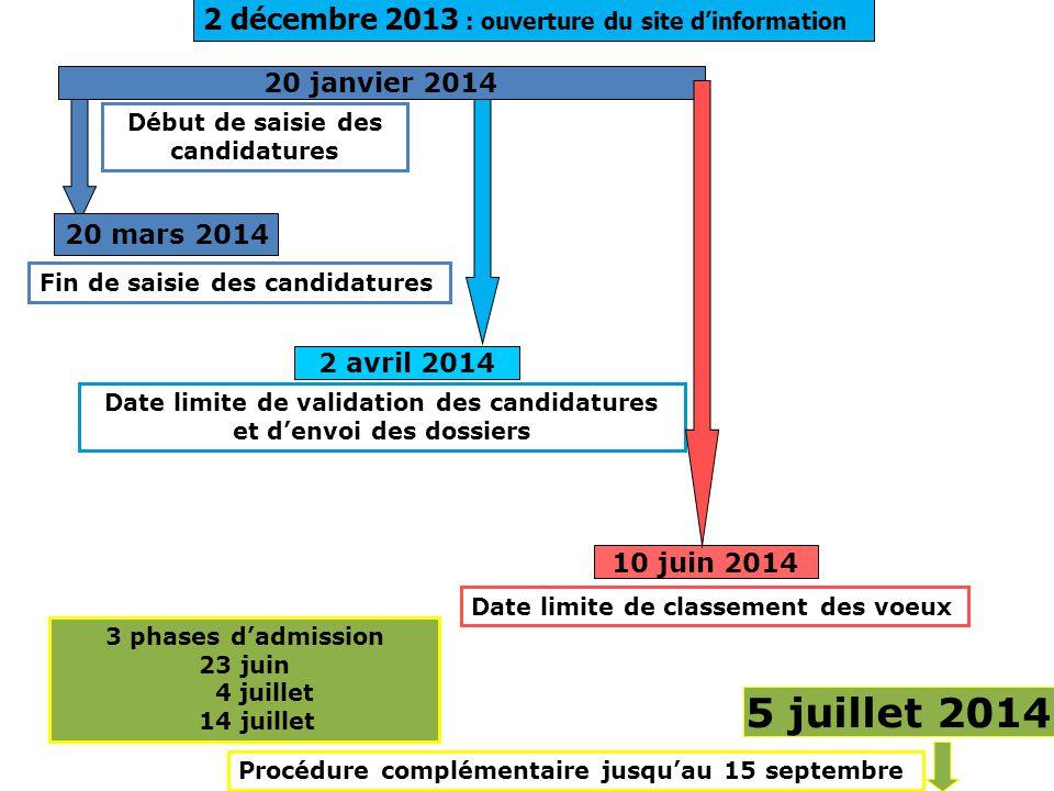 20 mars 2014 2 avril 2014 Début de saisie des candidatures Fin de saisie des candidatures Date limite de validation des candidatures et denvoi des dos