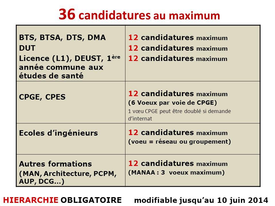36 candidatures au maximum BTS, BTSA, DTS, DMA DUT Licence (L1), DEUST, 1 ère année commune aux études de santé 12 candidatures maximum CPGE, CPES 12