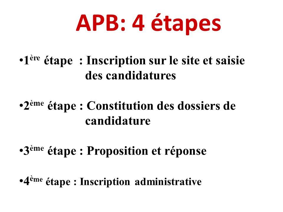 APB: 4 étapes 1 ère étape : Inscription sur le site et saisie des candidatures 2 ème étape : Constitution des dossiers de candidature 3 ème étape : Pr