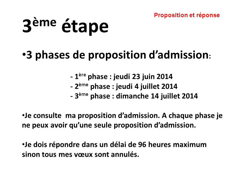 3 ème étape 3 phases de proposition dadmission : - 1 ère phase : jeudi 23 juin 2014 - 2 ème phase : jeudi 4 juillet 2014 - 3 ème phase : dimanche 14 j