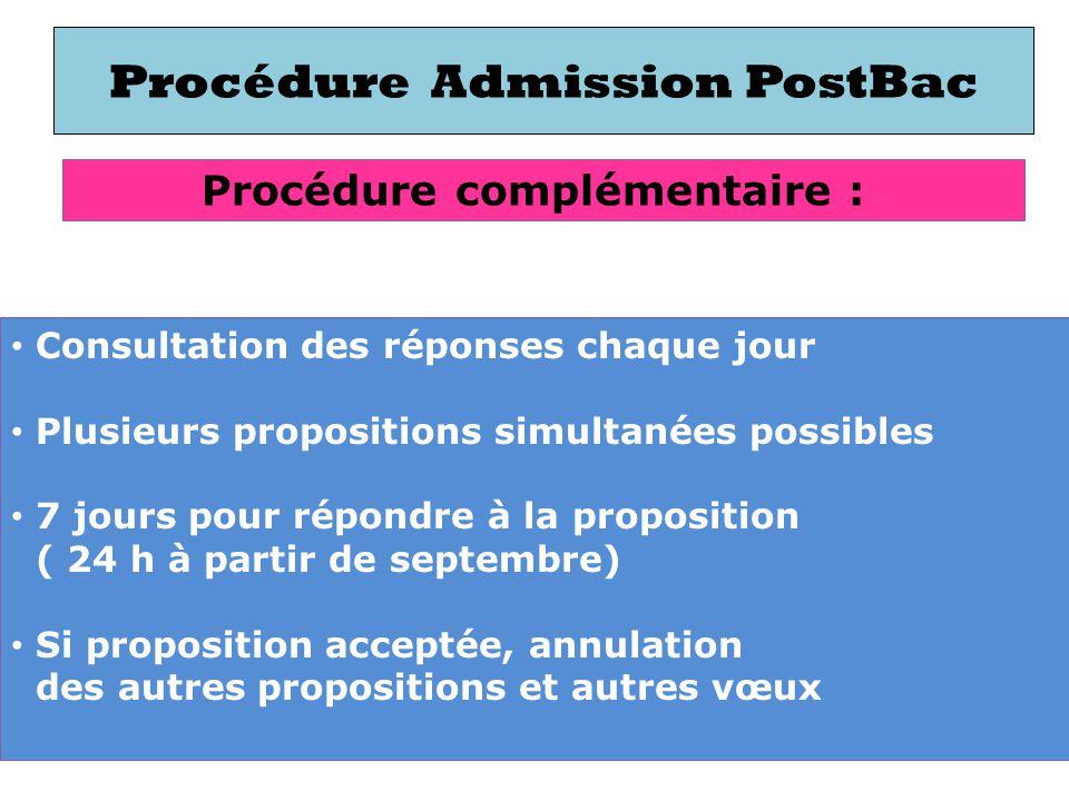 Consultation des réponses chaque jour Plusieurs propositions simultanées possibles 7 jours pour répondre à la proposition ( 24 h à partir de septembre