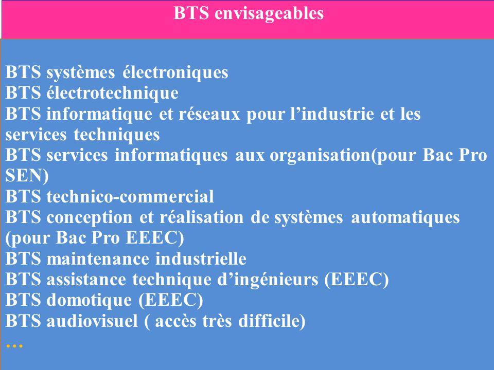 BTS envisageables BTS systèmes électroniques BTS électrotechnique BTS informatique et réseaux pour lindustrie et les services techniques BTS services