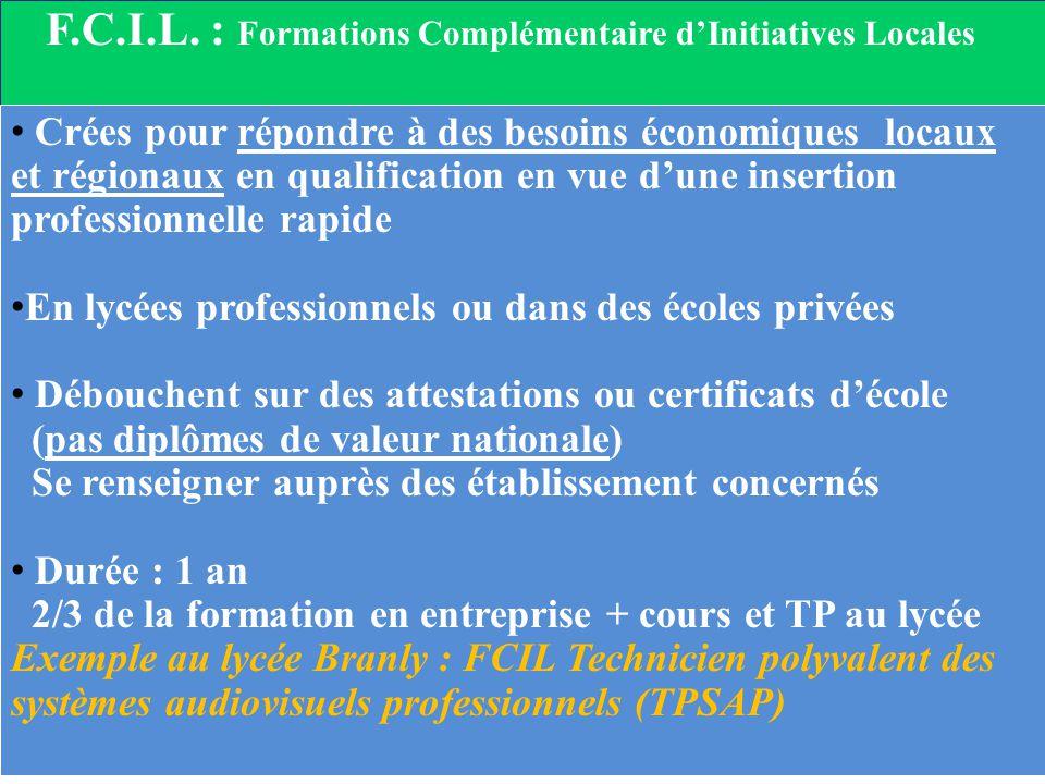 F.C.I.L. : Formations Complémentaire dInitiatives Locales Crées pour répondre à des besoins économiques locaux et régionaux en qualification en vue du