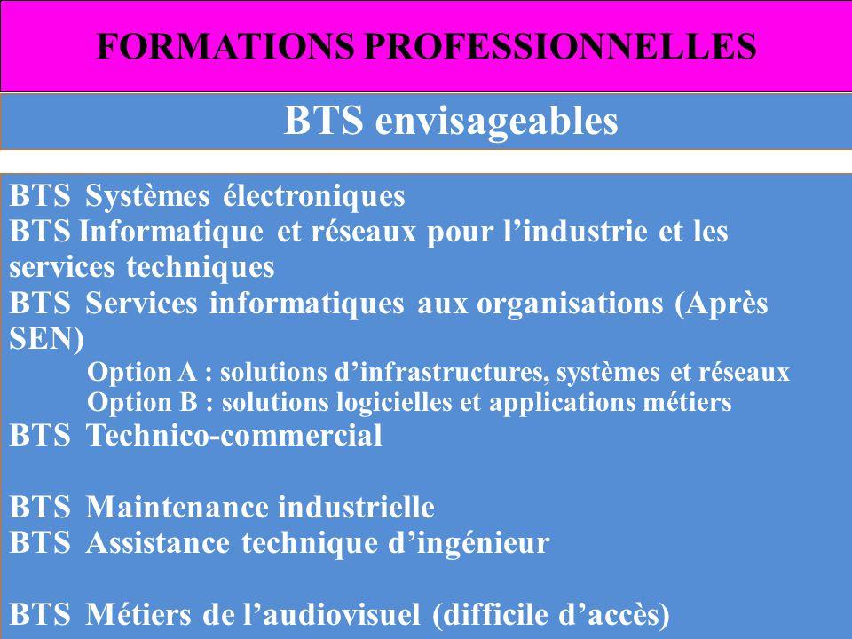 FORMATIONS PROFESSIONNELLES BTS envisageables BTS Systèmes électroniques BTS Informatique et réseaux pour lindustrie et les services techniques BTS Se