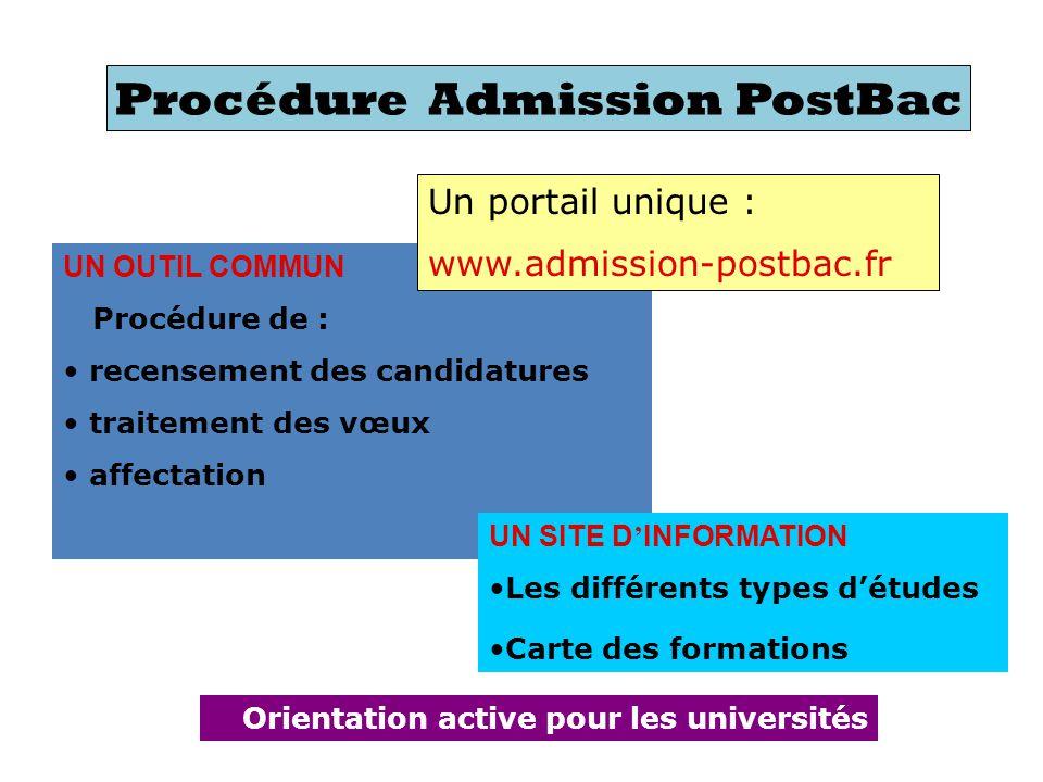 UN OUTIL COMMUN Procédure de : recensement des candidatures traitement des vœux affectation Orientation active pour les universités Un portail unique