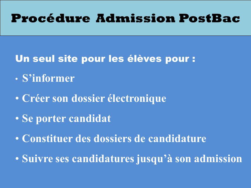 Un seul site pour les élèves pour : Sinformer Créer son dossier électronique Se porter candidat Constituer des dossiers de candidature Suivre ses cand