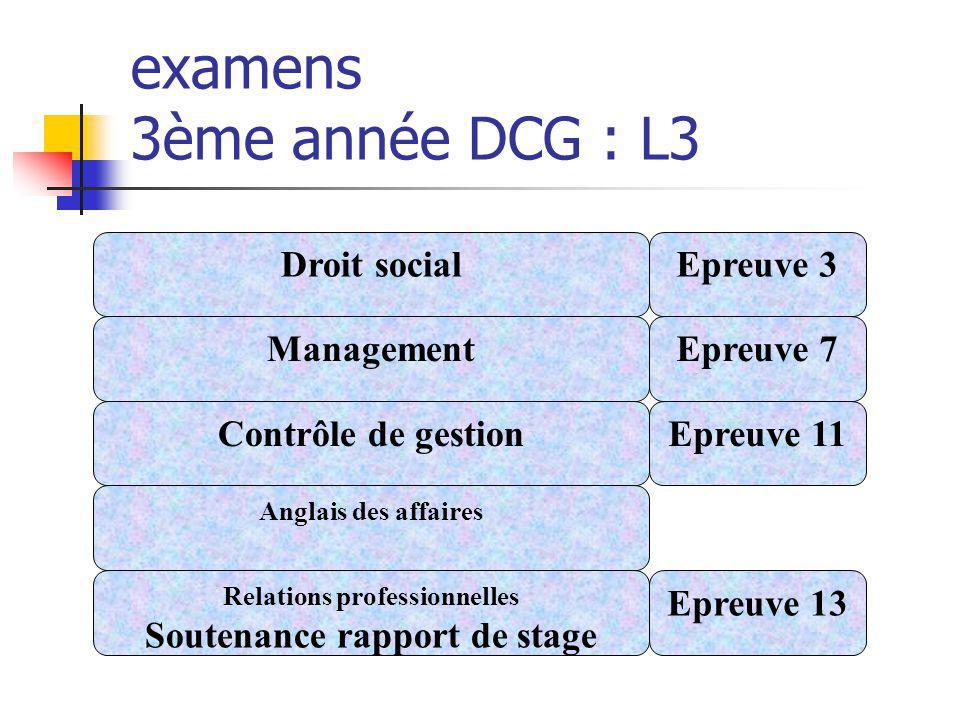 examens 3ème année DCG : L3 Droit socialEpreuve 3 ManagementEpreuve 7 Contrôle de gestionEpreuve 11 Anglais des affaires Relations professionnelles So