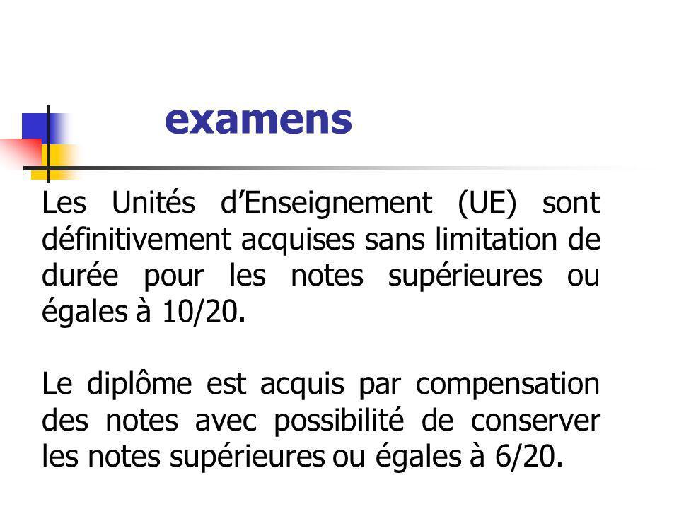 Les Unités dEnseignement (UE) sont définitivement acquises sans limitation de durée pour les notes supérieures ou égales à 10/20. Le diplôme est acqui