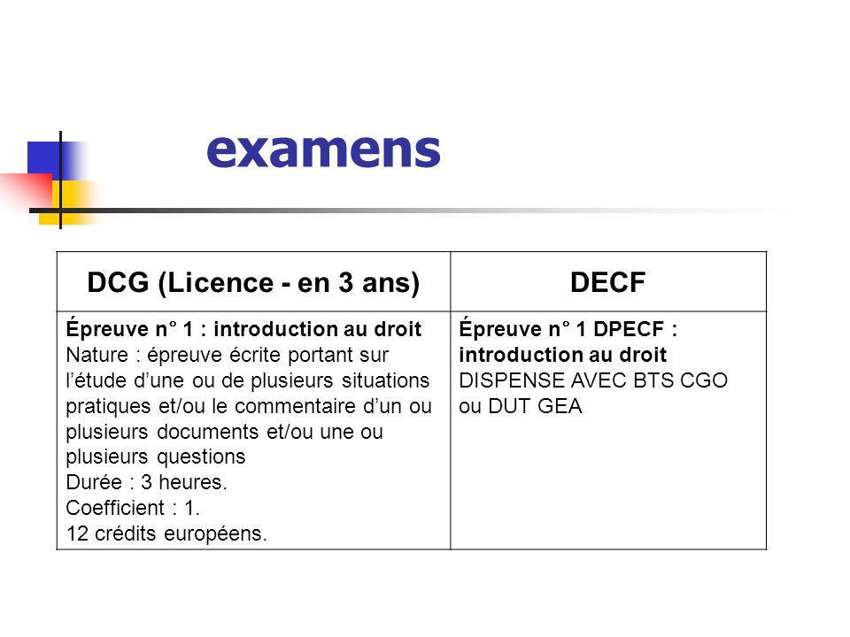 DCG (Licence - en 3 ans)DECF Épreuve n° 1 : introduction au droit Nature : épreuve écrite portant sur létude dune ou de plusieurs situations pratiques