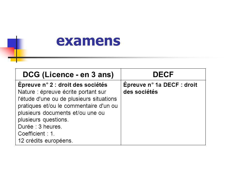 examens DCG (Licence - en 3 ans)DECF Épreuve n° 2 : droit des sociétés Nature : épreuve écrite portant sur l'étude d'une ou de plusieurs situations pr