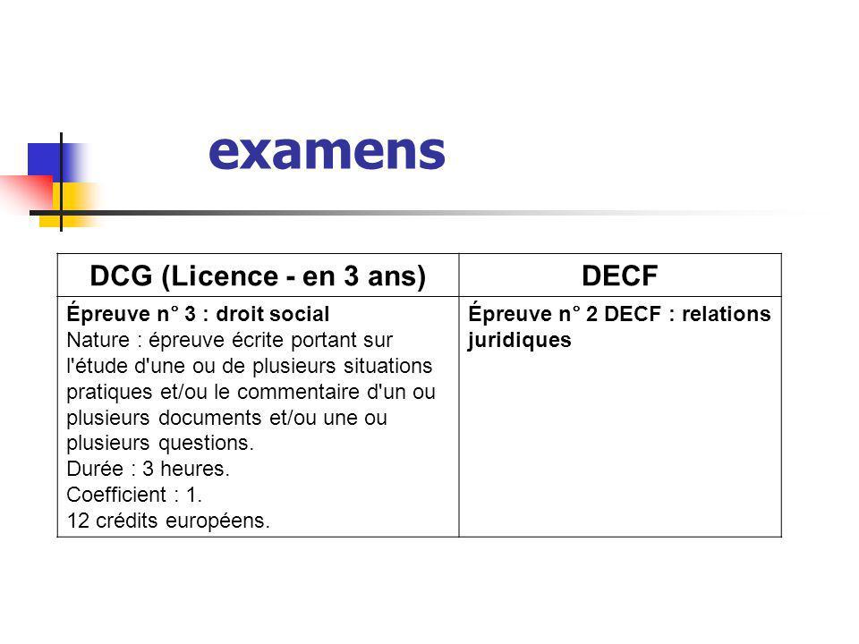 examens DCG (Licence - en 3 ans)DECF Épreuve n° 3 : droit social Nature : épreuve écrite portant sur l'étude d'une ou de plusieurs situations pratique