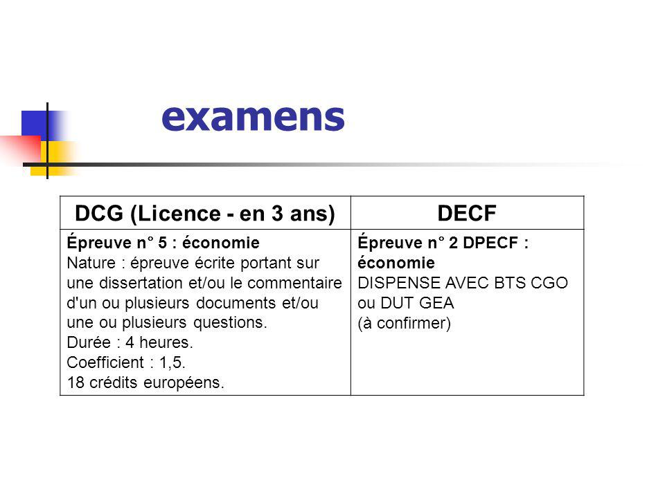 examens DCG (Licence - en 3 ans)DECF Épreuve n° 5 : économie Nature : épreuve écrite portant sur une dissertation et/ou le commentaire d'un ou plusieu