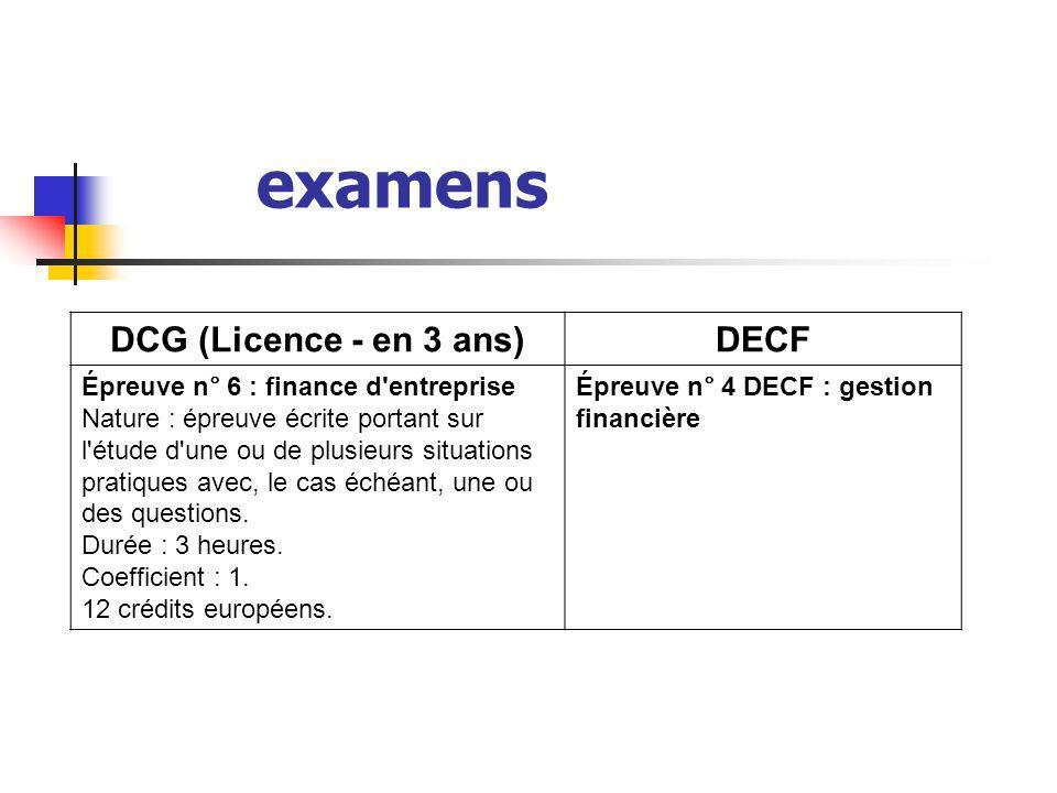 examens DCG (Licence - en 3 ans)DECF Épreuve n° 6 : finance d'entreprise Nature : épreuve écrite portant sur l'étude d'une ou de plusieurs situations