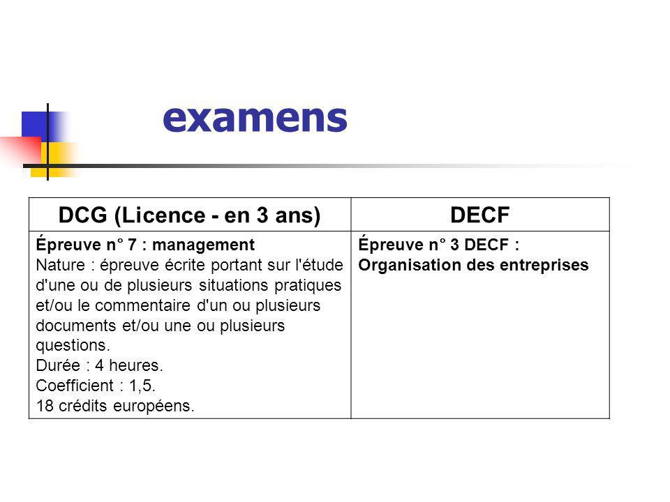 examens DCG (Licence - en 3 ans)DECF Épreuve n° 7 : management Nature : épreuve écrite portant sur l'étude d'une ou de plusieurs situations pratiques