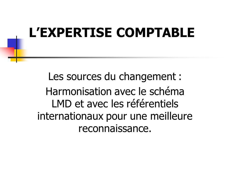 Les sources du changement : Harmonisation avec le schéma LMD et avec les référentiels internationaux pour une meilleure reconnaissance. LEXPERTISE COM