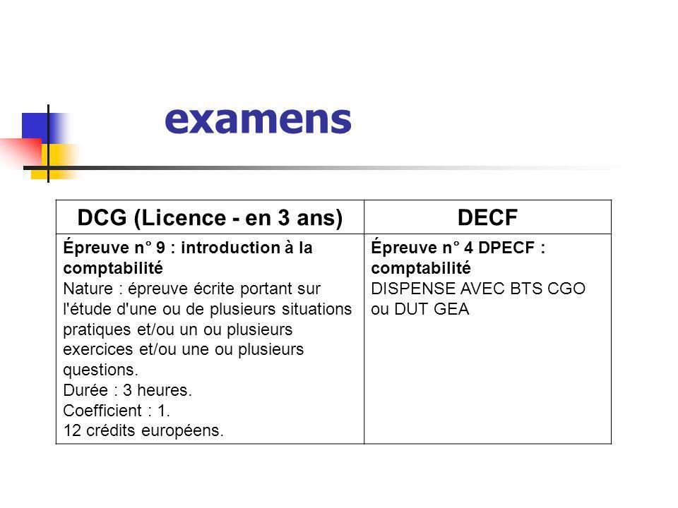 examens DCG (Licence - en 3 ans)DECF Épreuve n° 9 : introduction à la comptabilité Nature : épreuve écrite portant sur l'étude d'une ou de plusieurs s