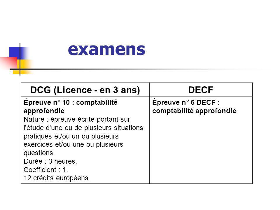examens DCG (Licence - en 3 ans)DECF Épreuve n° 10 : comptabilité approfondie Nature : épreuve écrite portant sur l'étude d'une ou de plusieurs situat