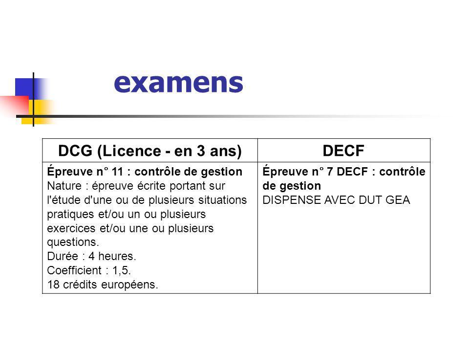 examens DCG (Licence - en 3 ans)DECF Épreuve n° 11 : contrôle de gestion Nature : épreuve écrite portant sur l'étude d'une ou de plusieurs situations