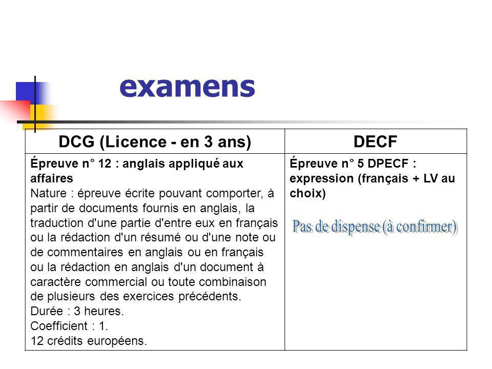 examens DCG (Licence - en 3 ans)DECF Épreuve n° 12 : anglais appliqué aux affaires Nature : épreuve écrite pouvant comporter, à partir de documents fo