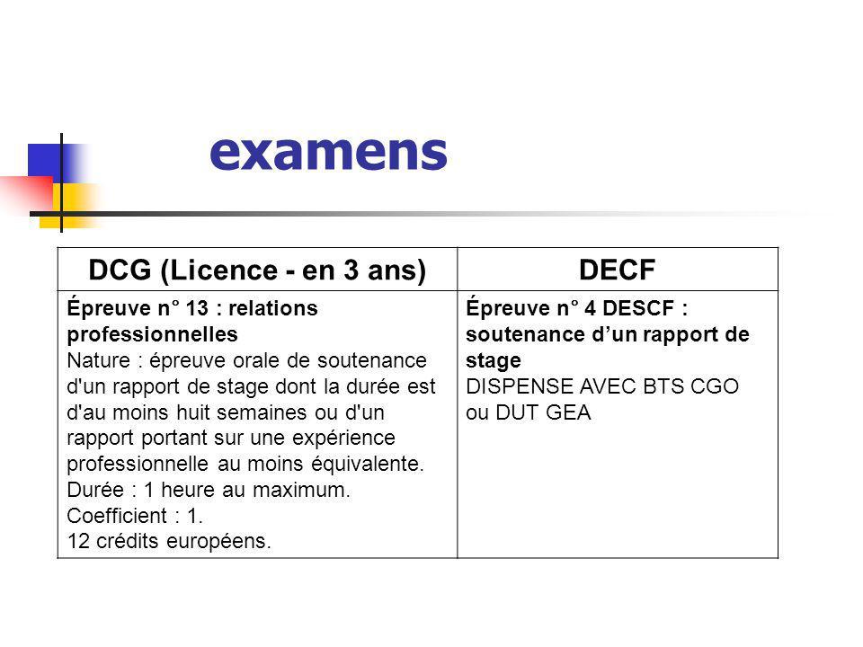 examens DCG (Licence - en 3 ans)DECF Épreuve n° 13 : relations professionnelles Nature : épreuve orale de soutenance d'un rapport de stage dont la dur