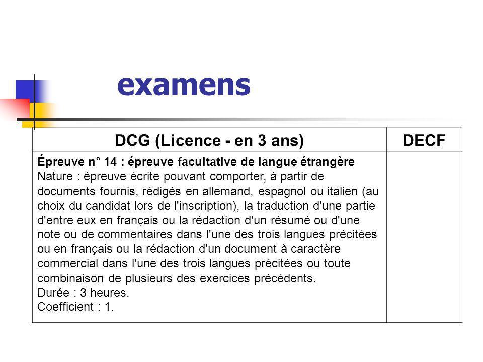 examens DCG (Licence - en 3 ans)DECF Épreuve n° 14 : épreuve facultative de langue étrangère Nature : épreuve écrite pouvant comporter, à partir de do