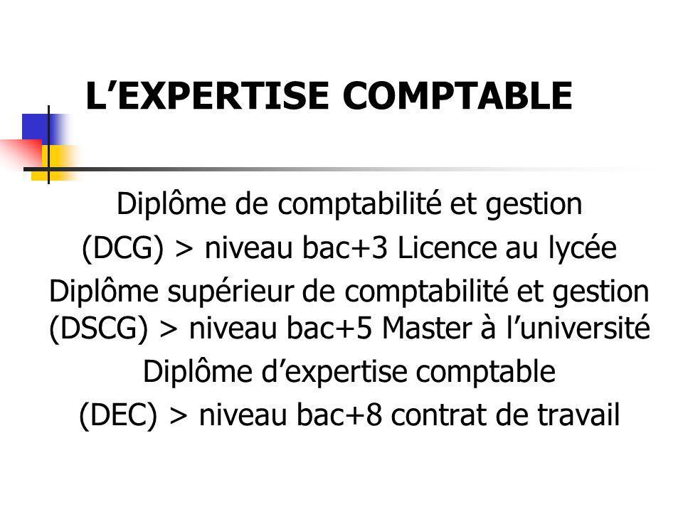 Diplôme de comptabilité et gestion (DCG) > niveau bac+3 Licence au lycée Diplôme supérieur de comptabilité et gestion (DSCG) > niveau bac+5 Master à l