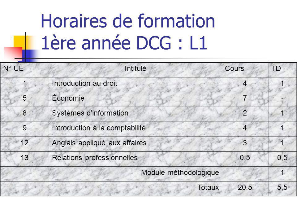 Horaires de formation 1ère année DCG : L1 N° UEIntituléCoursTD 1Introduction au droit41 5Économie7- 8Systèmes dinformation21 9Introduction à la compta