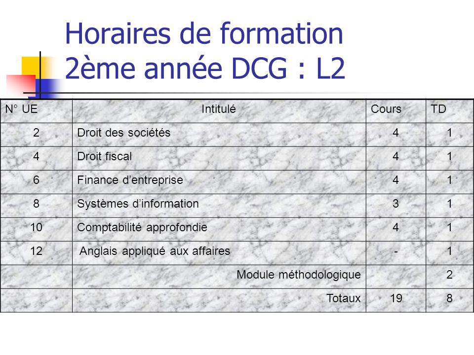 Horaires de formation 3ème année DCG : L3 N° UEIntituléCoursTD 3 Droit social5- 7 Management61 11 Contrôle de gestion61 12 Anglais appliqué aux affaires-1 13 Relations professionnelles0,5 Module méthodologique2 Totaux17,55,5