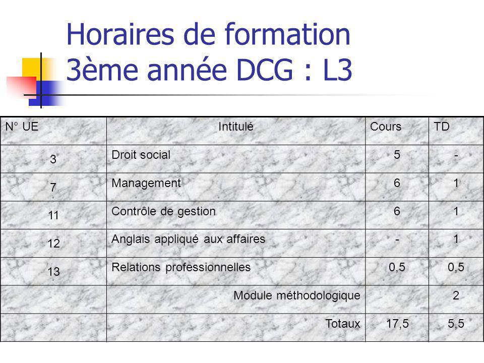 Horaires de formation 3ème année DCG : L3 N° UEIntituléCoursTD 3 Droit social5- 7 Management61 11 Contrôle de gestion61 12 Anglais appliqué aux affair