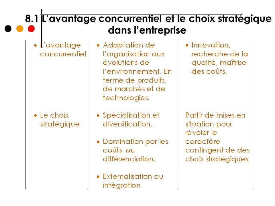 8.1 Lavantage concurrentiel et le choix stratégique dans lentreprise